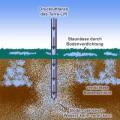 Bodenlockerung mit Terralift